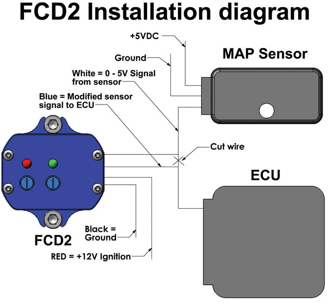Help With Ecu Wiring Diagram  Map Sensor